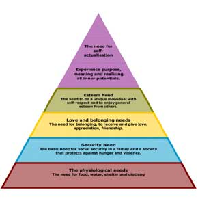 maslow2.jpg