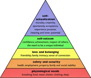 How Maslow Can Help Your Marketing